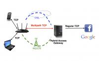 MPTCP的商业应用