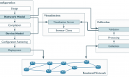 网络优化与分析工具(持续更新…)